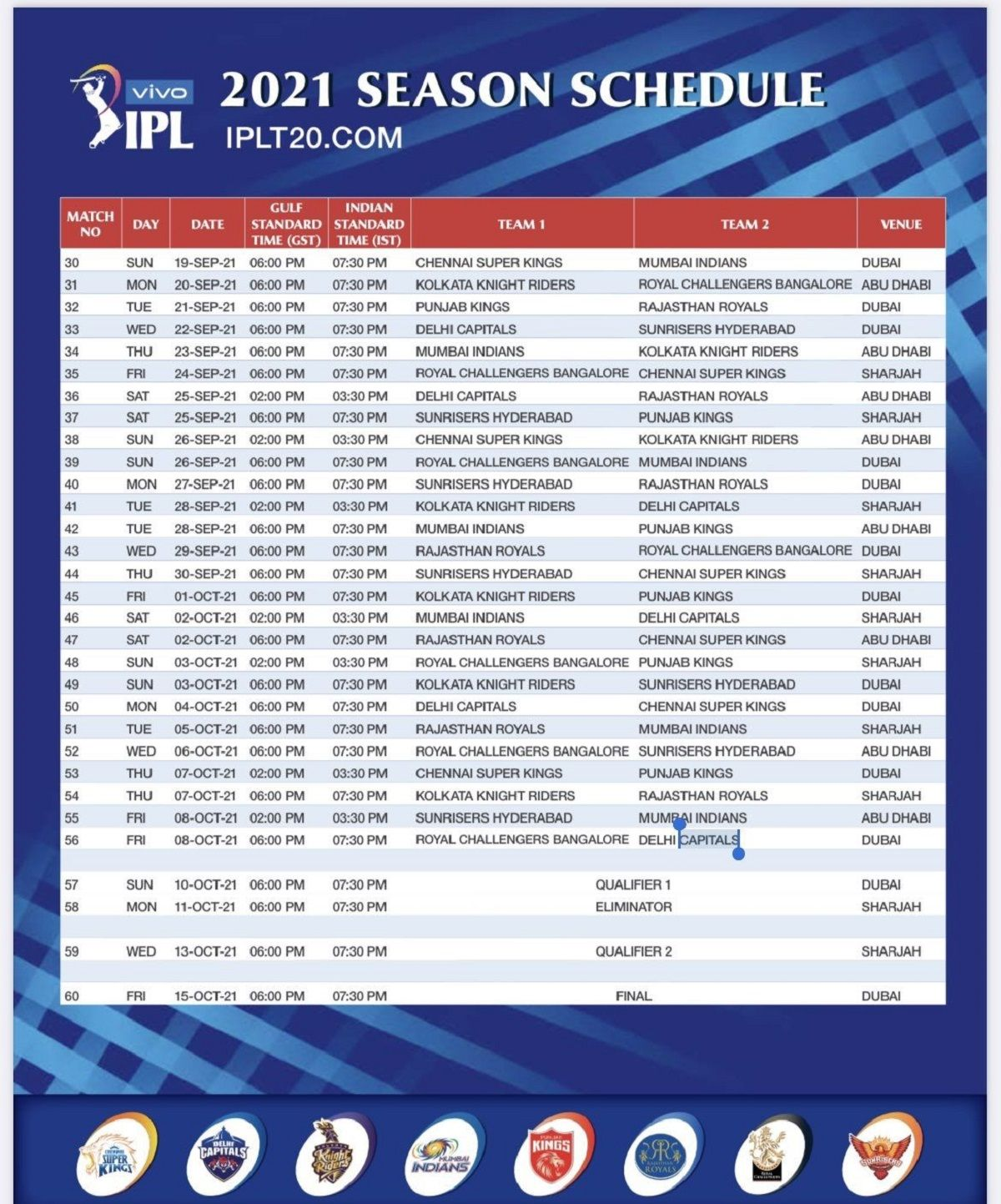 IPL 2021 Part 2 Schedule all matches list