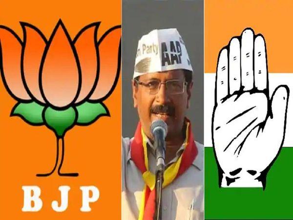 Delhi Chunav 2020: AAP would like to repeat 2015 and BJP 2019,दिल्ली चुनाव 2020: आप दोहराना चाहेगी 2015 तो भाजपा 2019, मतदाता करेंगे फैसला